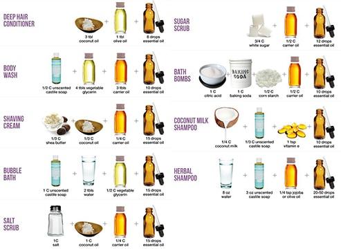 como hacer champu natural anticaspa
