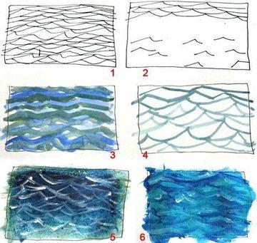 como pintar el mar al oleo facil