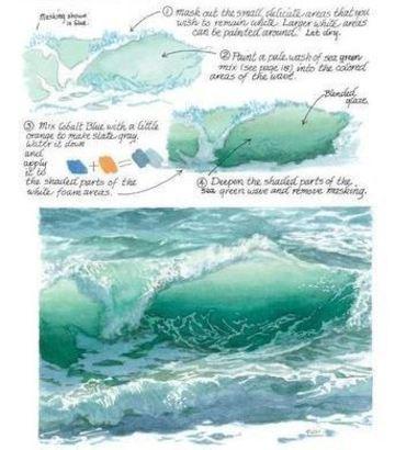 como pintar el mar al oleo tormenta