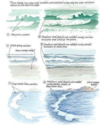 como pintar el mar al oleo