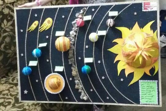 imagenes de ideas de maquetas del sistema solar